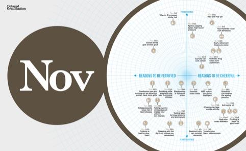 November infographic