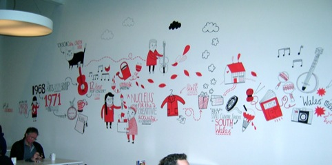 The mural at the centre