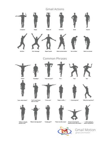 Google's motion guide