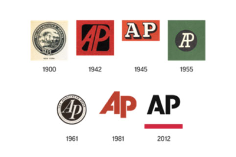 Evolving AP identities