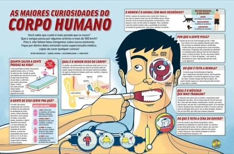 The Greatest Curiosities of the Human Body, Project Info: Mundo Estranho, magazine article, 2008, Brazil Research: Fabio Volpe, Yuri Vasconscelos Design: Alessandra Kalko, Illustration: Gabriel Silveira