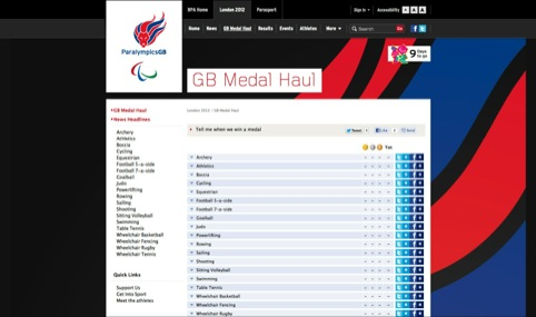 Medal haul page