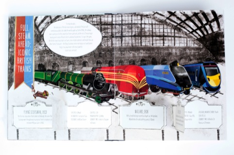 A history of trains with pop-up flaps