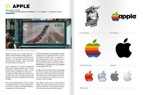 The evolution of the Apple logo