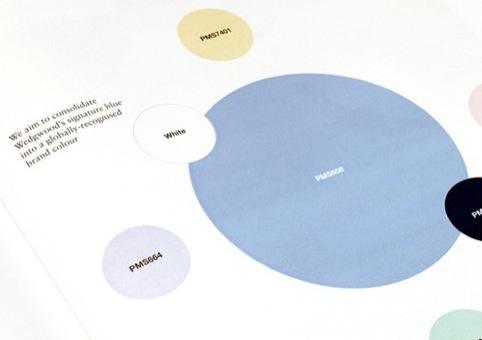 Brand development concepts, by BuroCreative