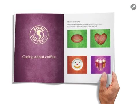 Soho Coffee Co