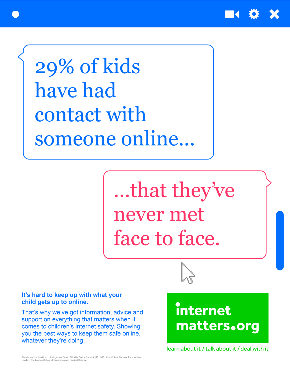 Contacting strangers online
