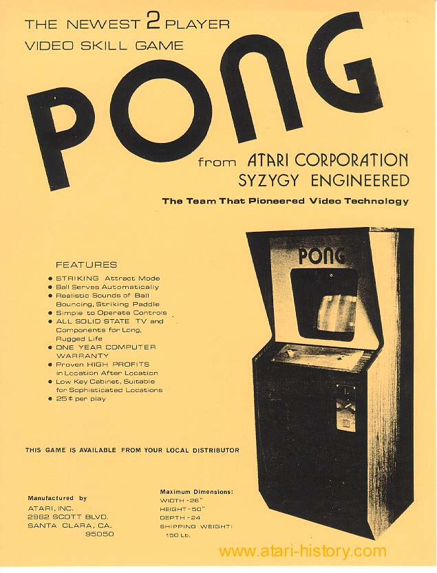 Poster for the original Pong Arcade game