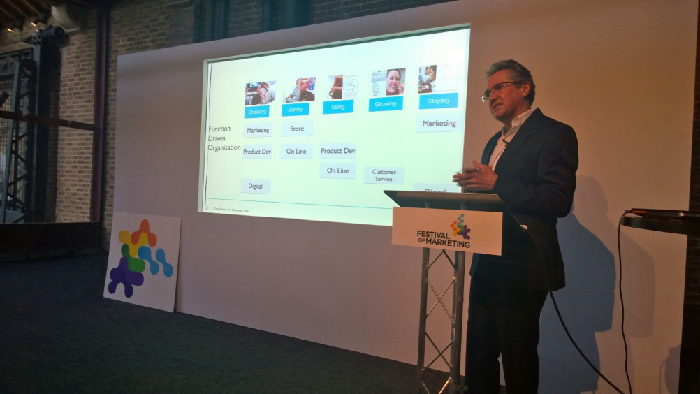 Clive Grinyer speaking at the Festival of Marketing