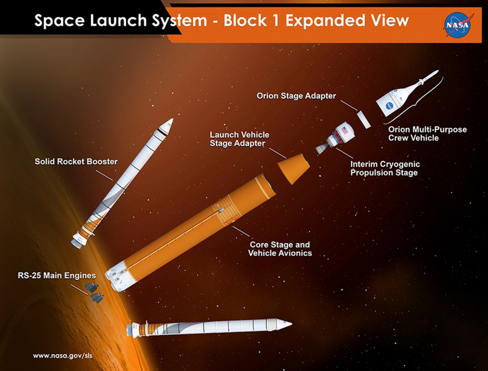 sls_block_1_expanded_view_orion