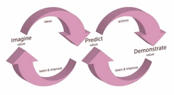 The infinity model