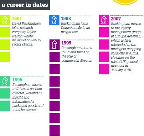 /a/f/o/career.jpg
