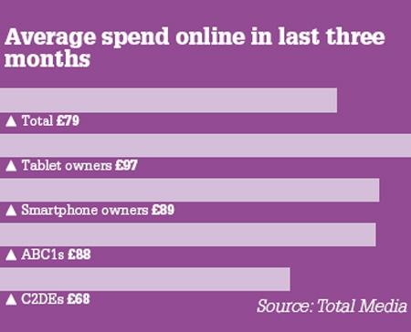 /v/b/n/average_spend.jpg