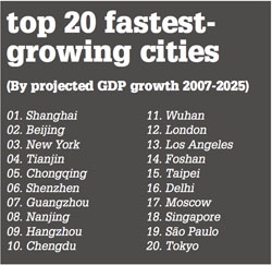 fastest growing cities