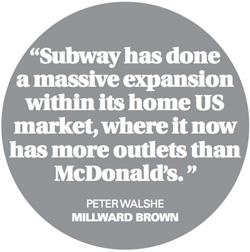 subwayquote250