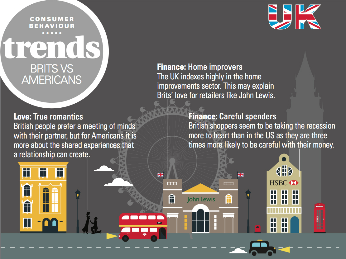 UK-USA-trends-1-2014fullwidth