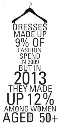 trends-dresses-2014-250