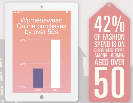 trends-purchases-2014-460