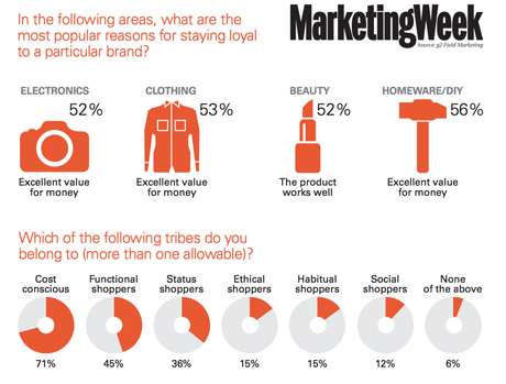 trends-shopper-tribes-2014-460