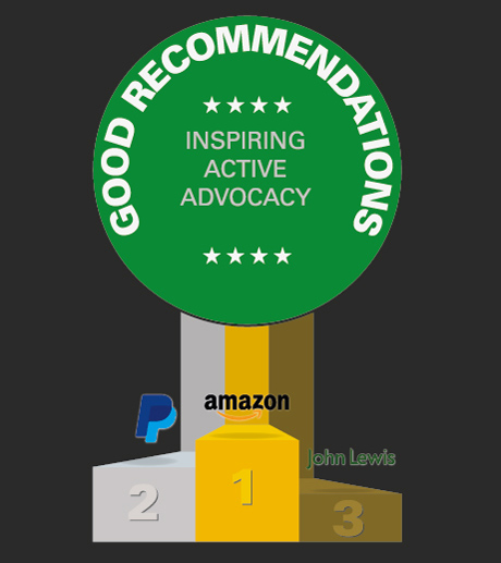 Top three brands for good recommendations