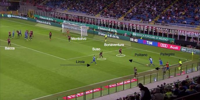 Video Gol Locatelli contro il Sassuolo