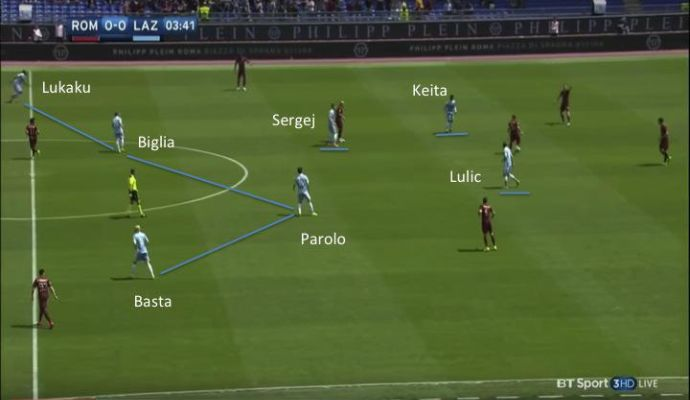 Finale Tim Cup, Juventus-Lazio. Inzaghi: