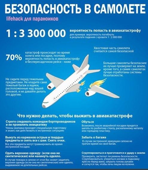 какие самолёты считаются самыми безопасными