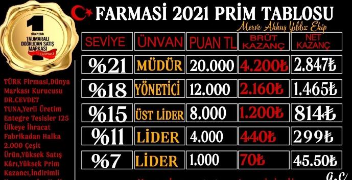 FARMASİ KOZMATİK