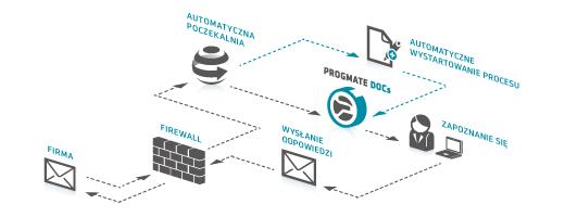 progmate--aplikacje-