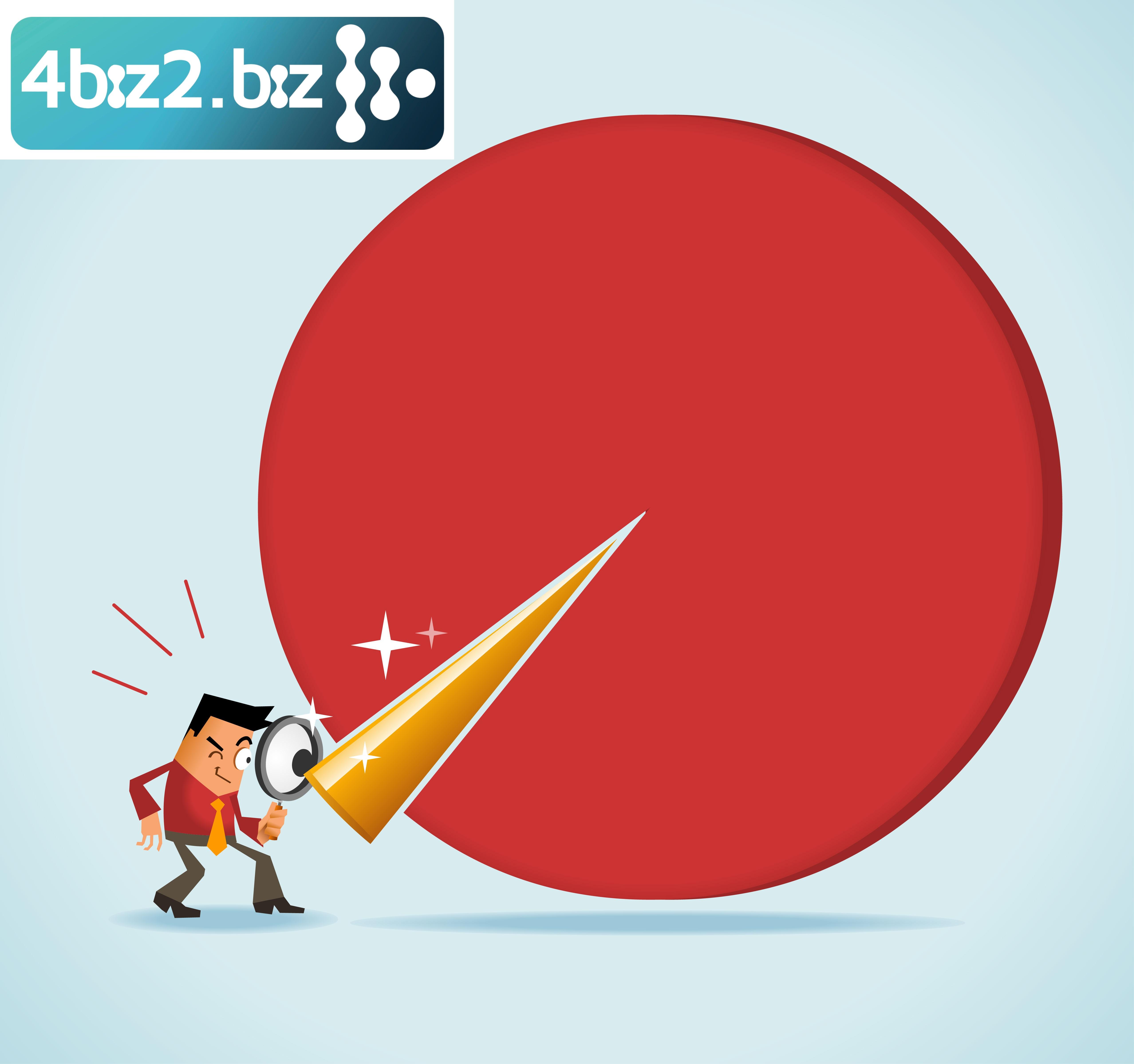 Nowości rynkowe od 4biz2.biz  (druga połowa 2019)