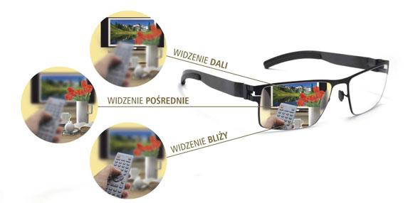 okularowe-soczewki-progresywne