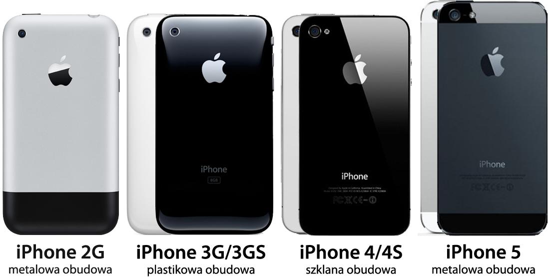 naprawaulepszenie-iphone