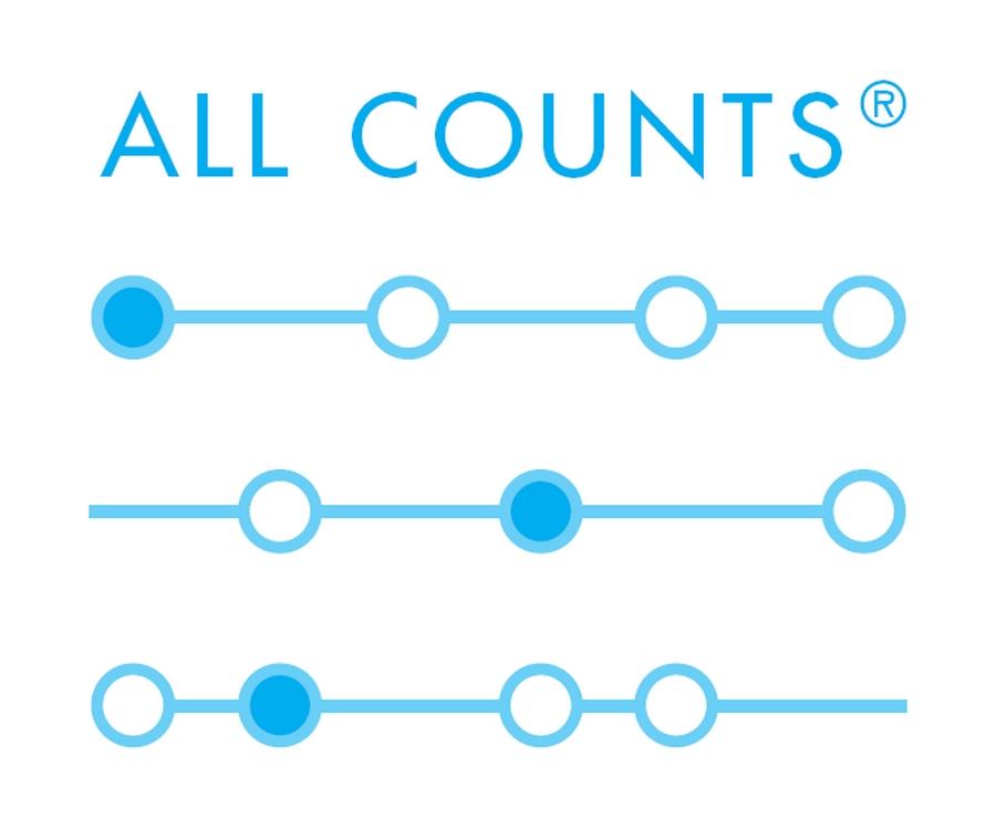 Alternatief logo all counts