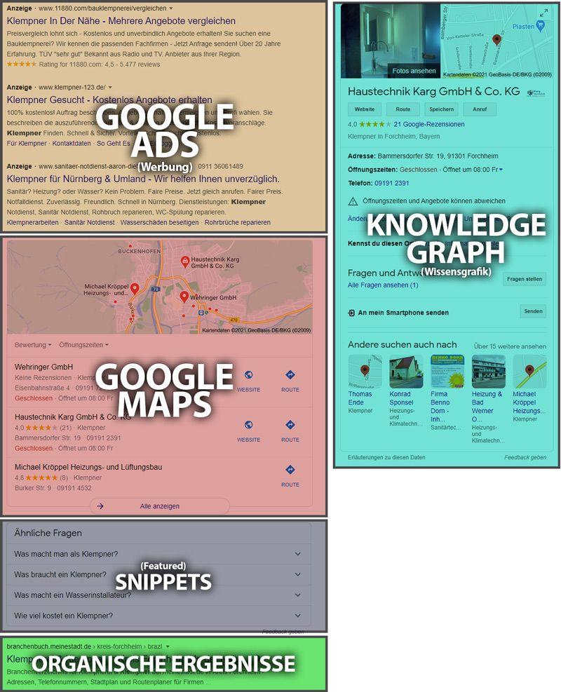 Sektionen der Google Ergebnisseite