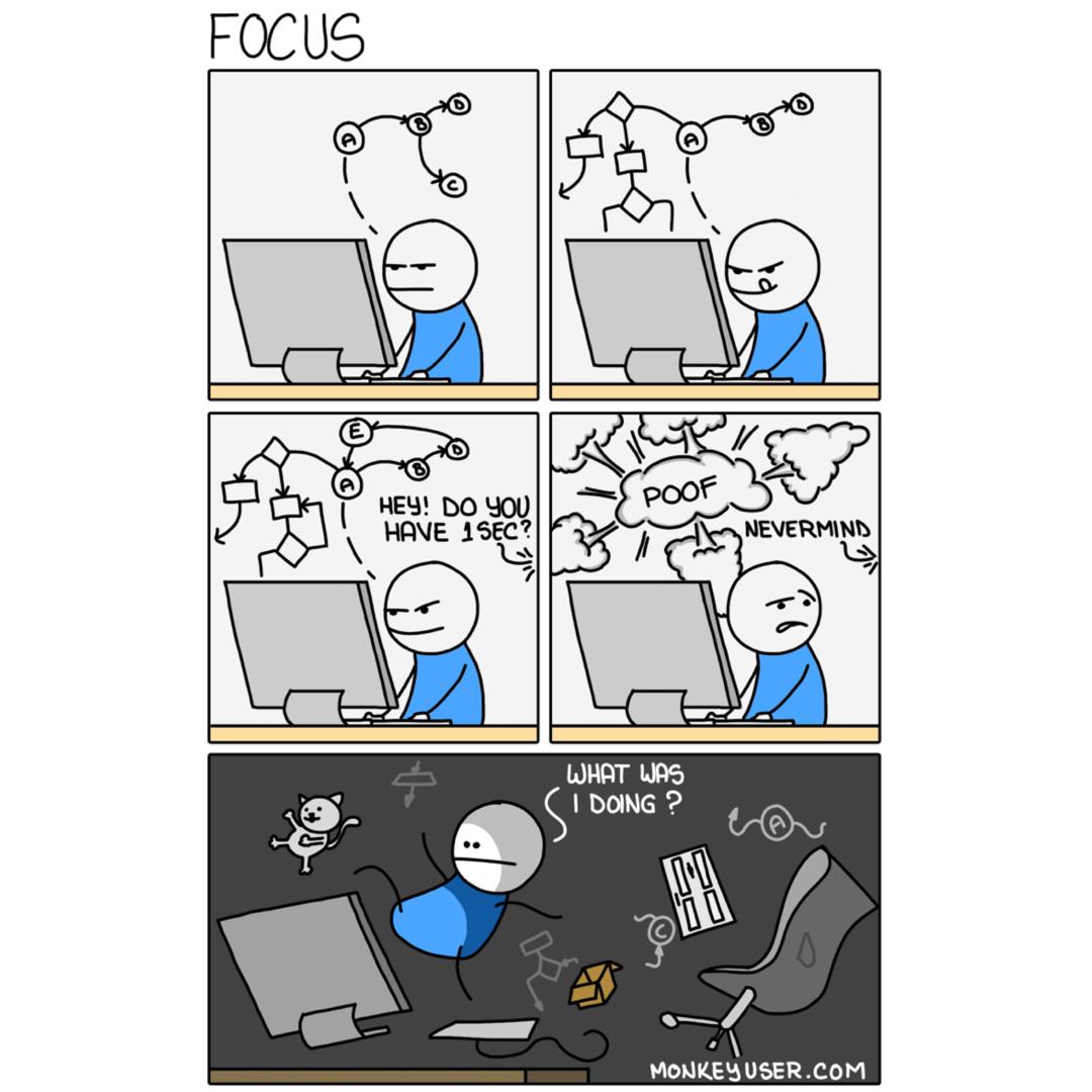 office hectics