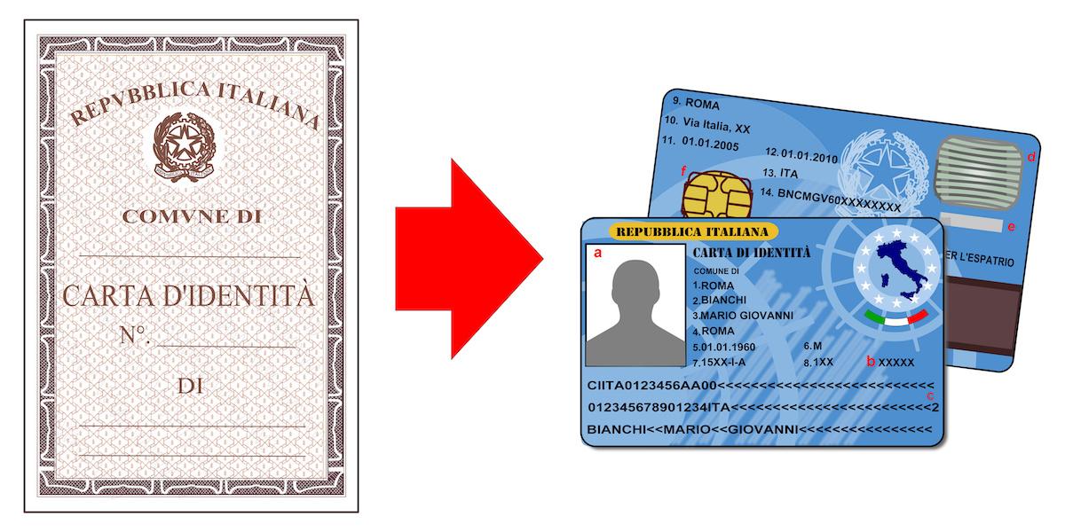 Ottieni la tua carta d'identità italiana