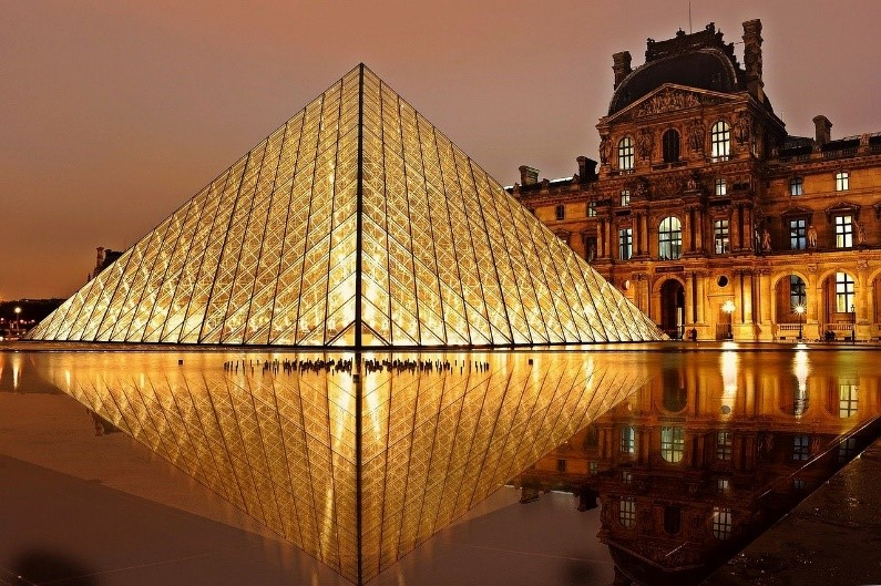 Musées et écomusées de France