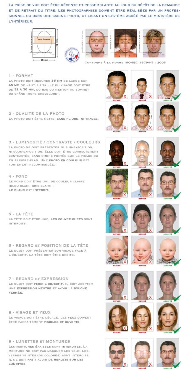 Normes à respecter pour les photos d'identite