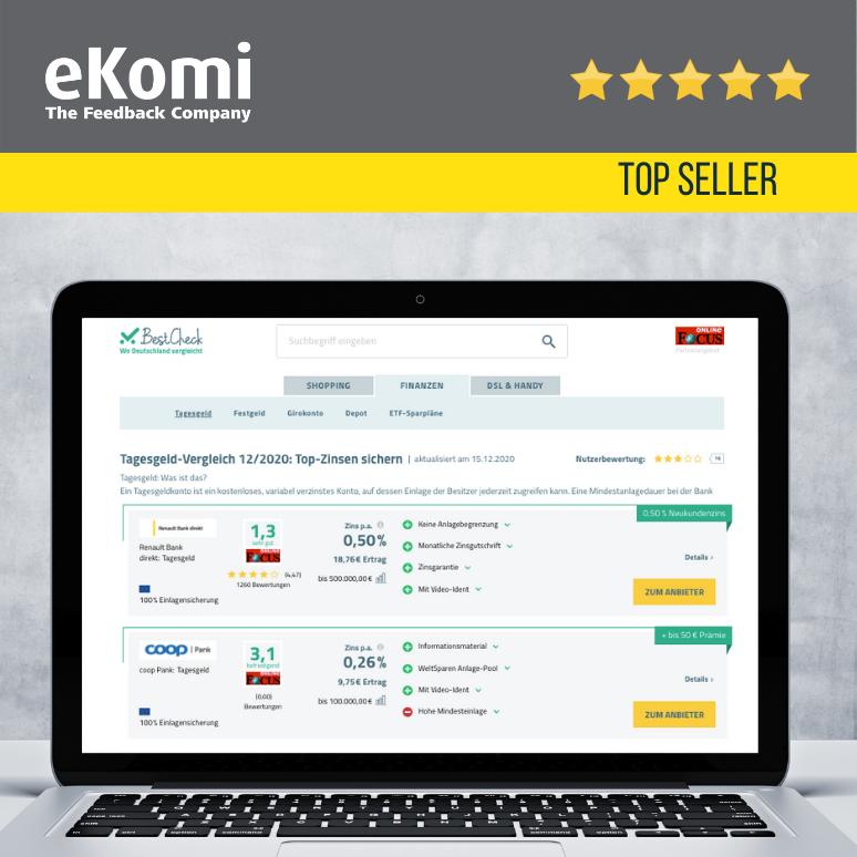 FinanceAds reviews listing enhancement EUR