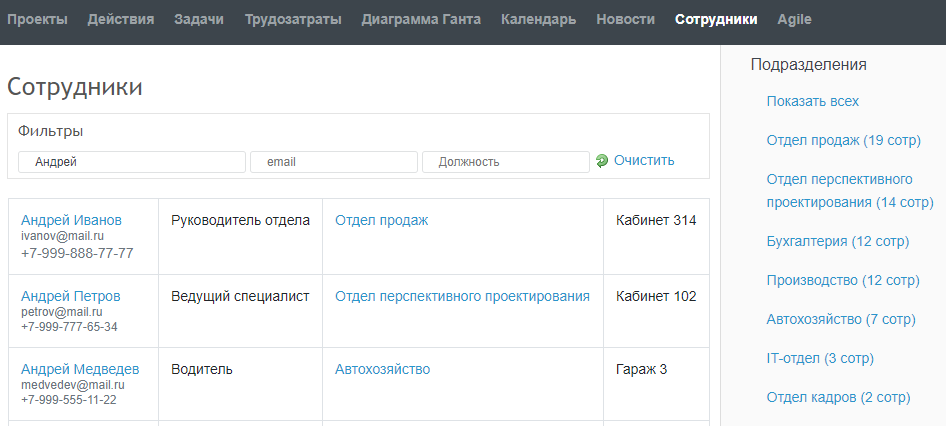 Creating the Employees section in Redmine, displaying phones, mail, department
