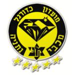 Logo de Maccabi Netanya