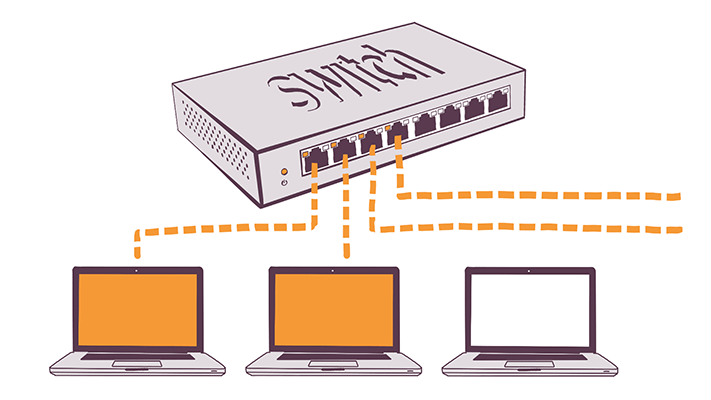How networks work: what is a switch, router, DNS, DHCP, NAT, VPN and