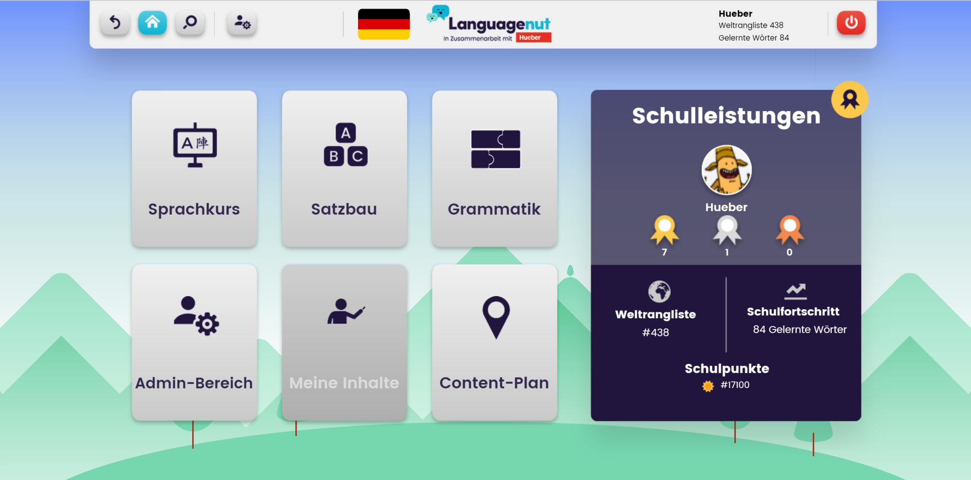 Schritte plus Neu Wortschatz und Grammatik - Übersichtsseite