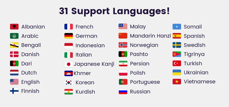 Languagenut English | English Language Learning
