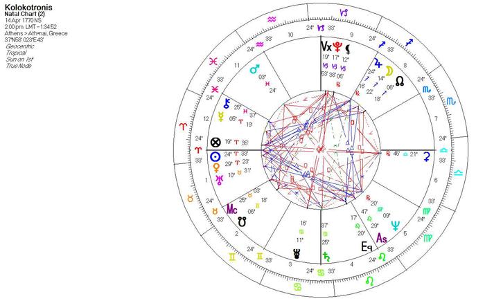 astrolife