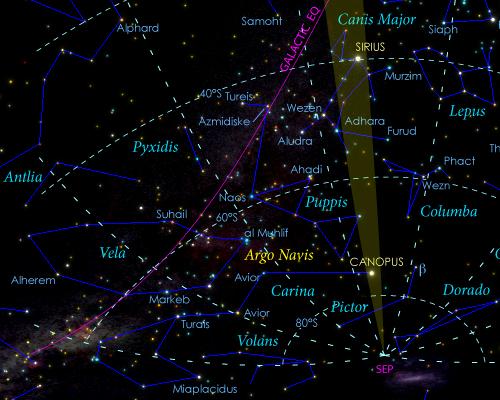 Sirius-Canopus