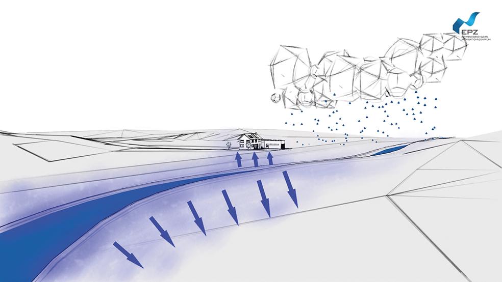 Fluviale Überflutungen