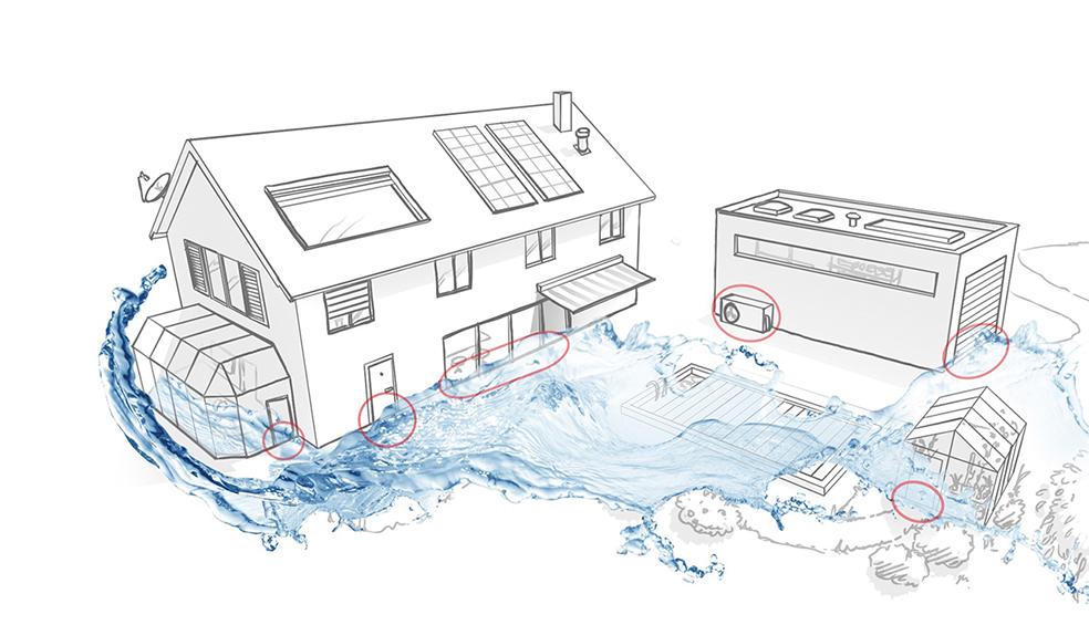 Beispiele möglicher Eintrittsstellen von starkregenbedingtem Oberflächenwasser am Gebäude.