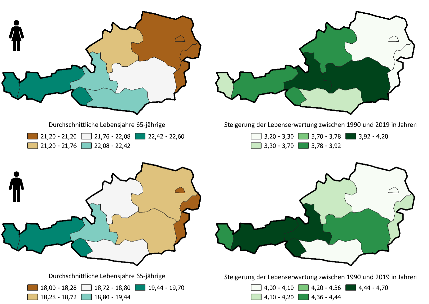Durchschnittliche Lebenserwartung in den Regionen im Jahr 2019 sowie Zuwachs an Lebenserwartung der 65-Jährigen.
