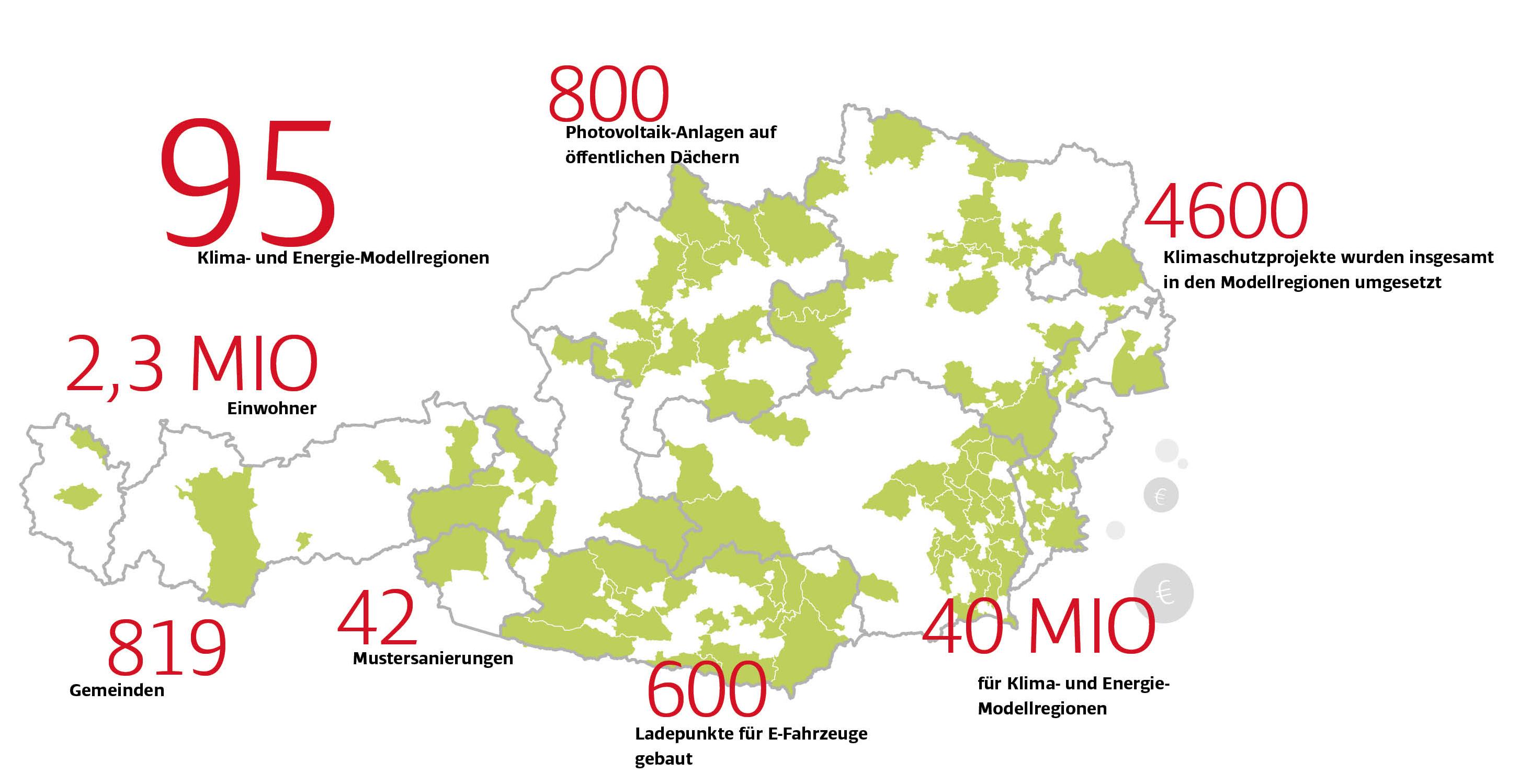 Karte der Klima- und Energiemodellregionen